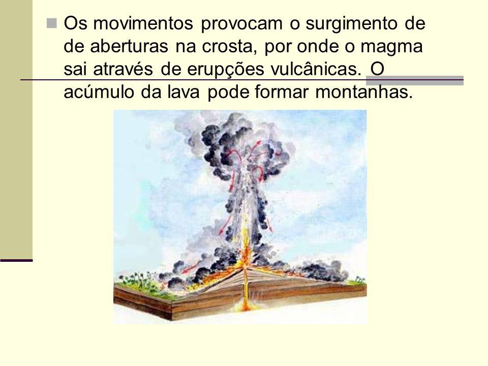 Os movimentos provocam o surgimento de de aberturas na crosta, por onde o magma sai através de erupções vulcânicas.