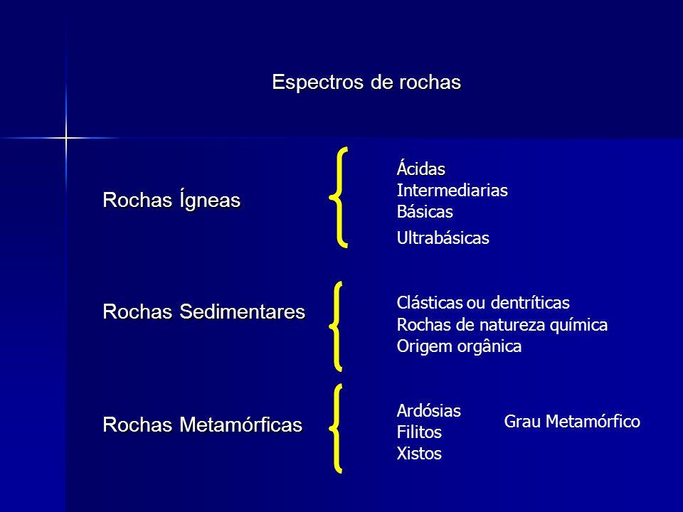 Espectros de rochas Rochas Ígneas Rochas Sedimentares
