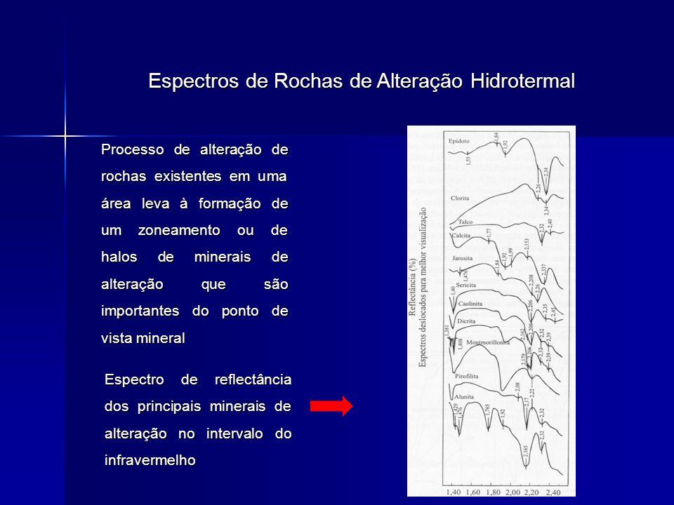 Espectros de Rochas de Alteração Hidrotermal
