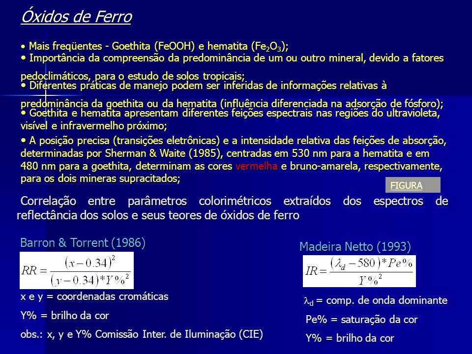 Óxidos de Ferro Mais freqüentes - Goethita (FeOOH) e hematita (Fe2O3);
