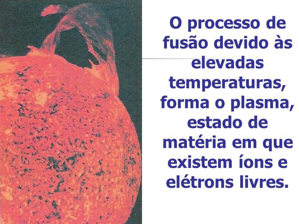 O processo de fusão devido às elevadas temperaturas, forma o plasma, estado de matéria em que existem íons e elétrons livres.