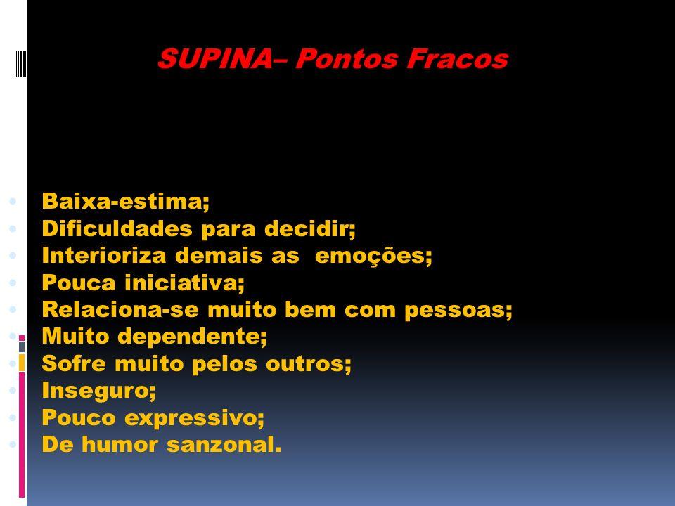 SUPINA– Pontos Fracos Baixa-estima; Dificuldades para decidir;