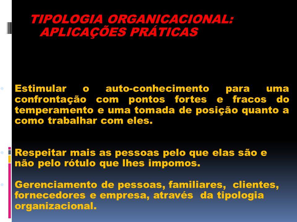 TIPOLOGIA ORGANICACIONAL: