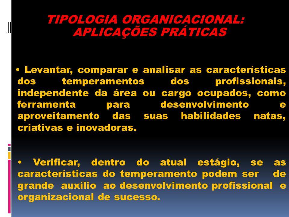 TIPOLOGIA ORGANICACIONAL: APLICAÇÕES PRÁTICAS