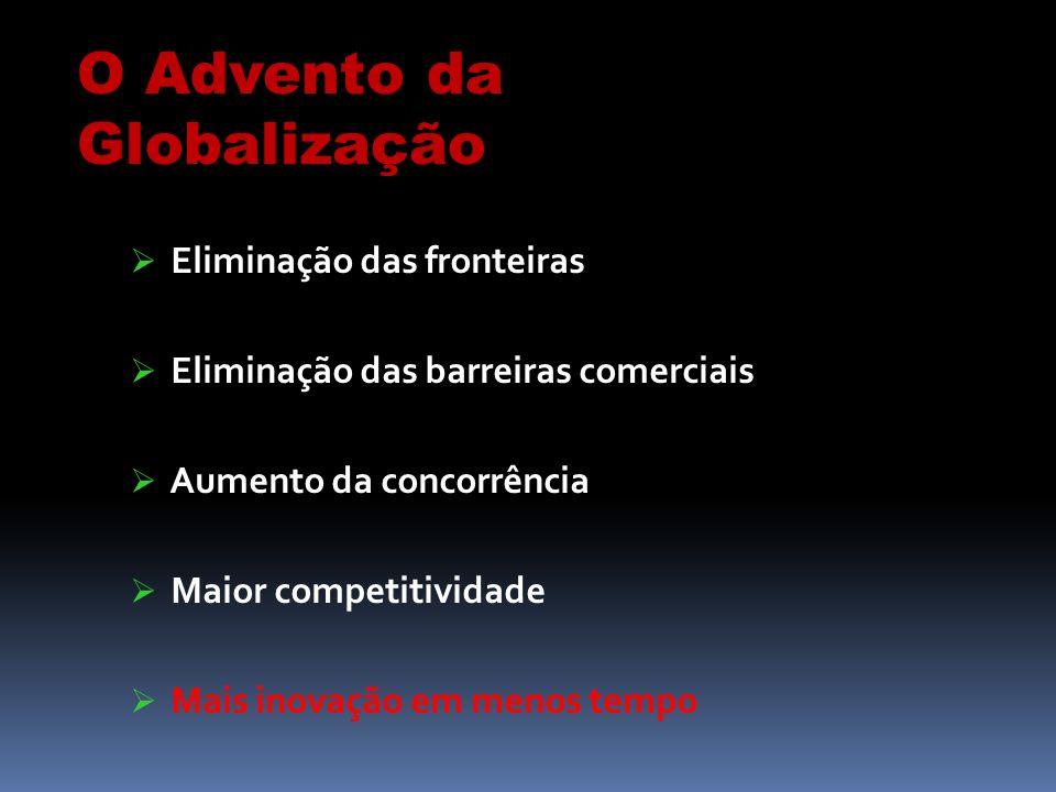 O Advento da Globalização