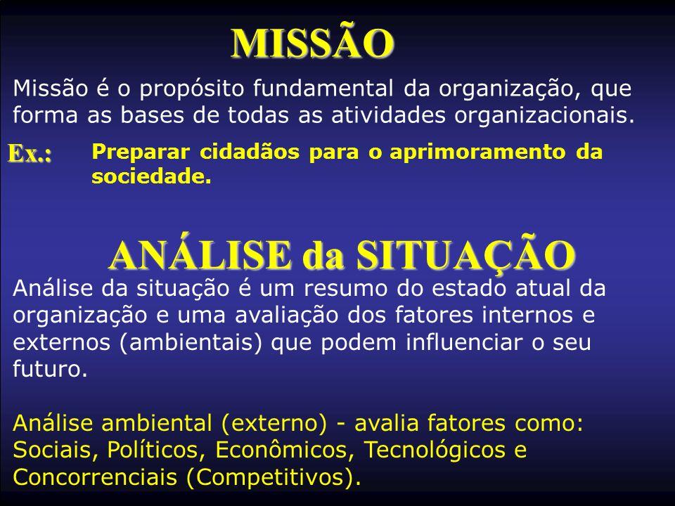 MISSÃO ANÁLISE da SITUAÇÃO Ex.: