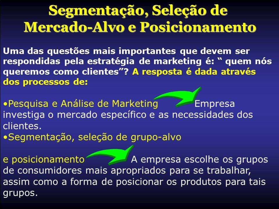 Segmentação, Seleção de Mercado-Alvo e Posicionamento