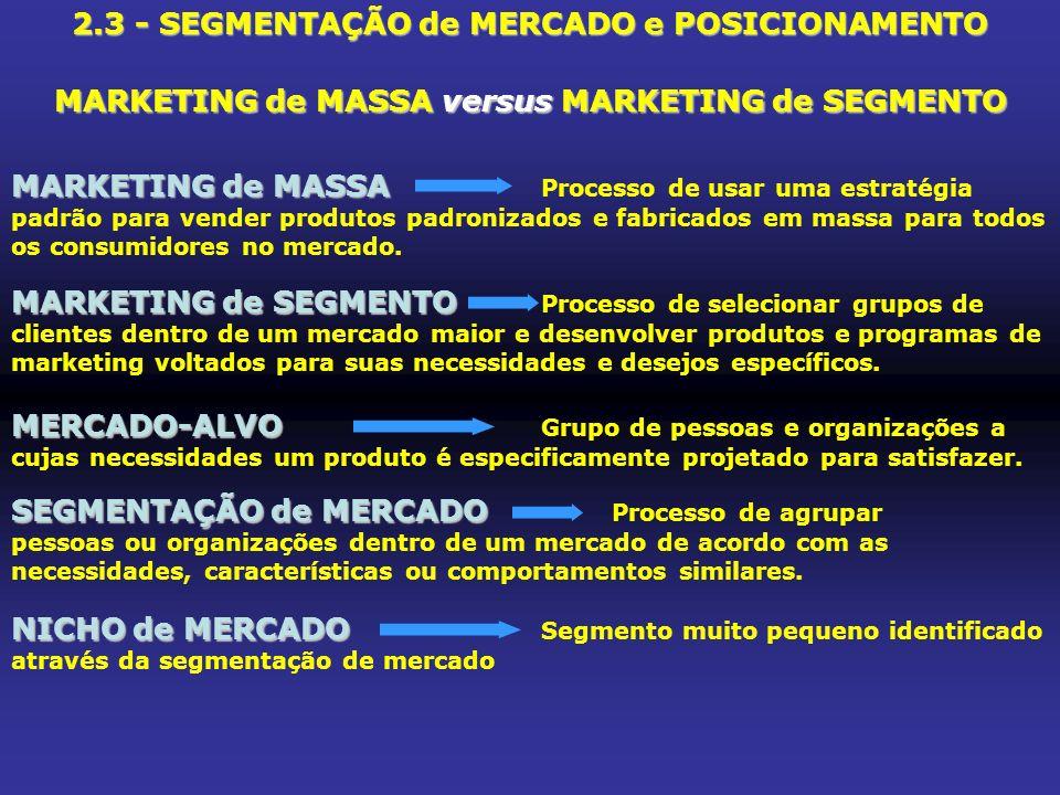 2.3 - SEGMENTAÇÃO de MERCADO e POSICIONAMENTO