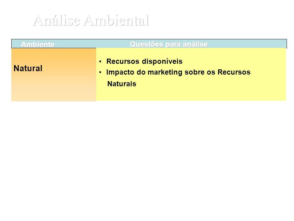 Análise Ambiental Natural Ambiente Questões para análise