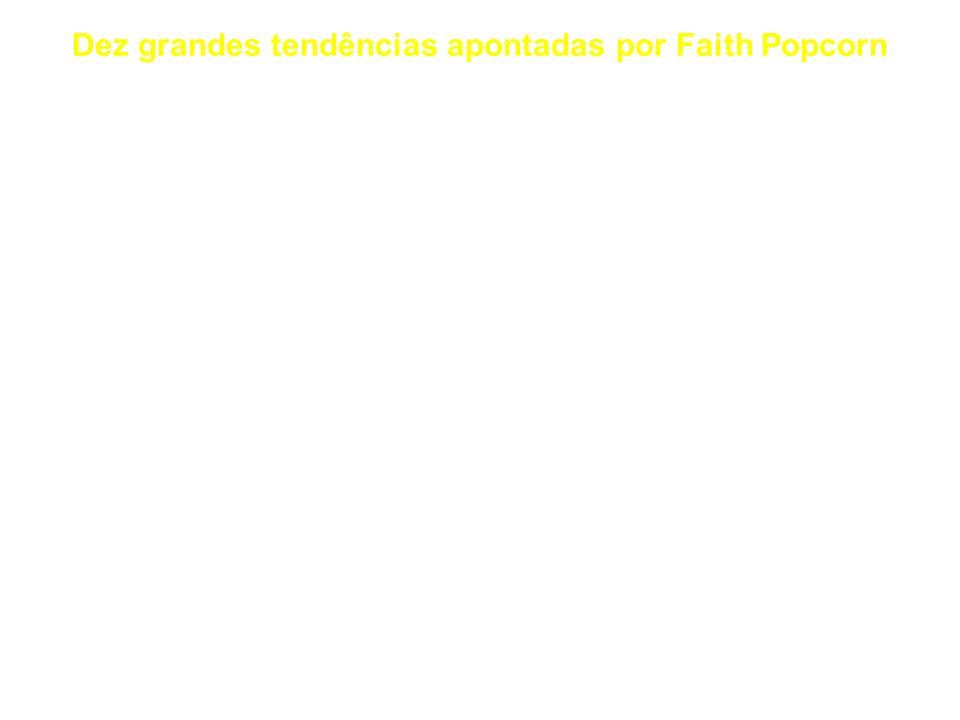 Dez grandes tendências apontadas por Faith Popcorn
