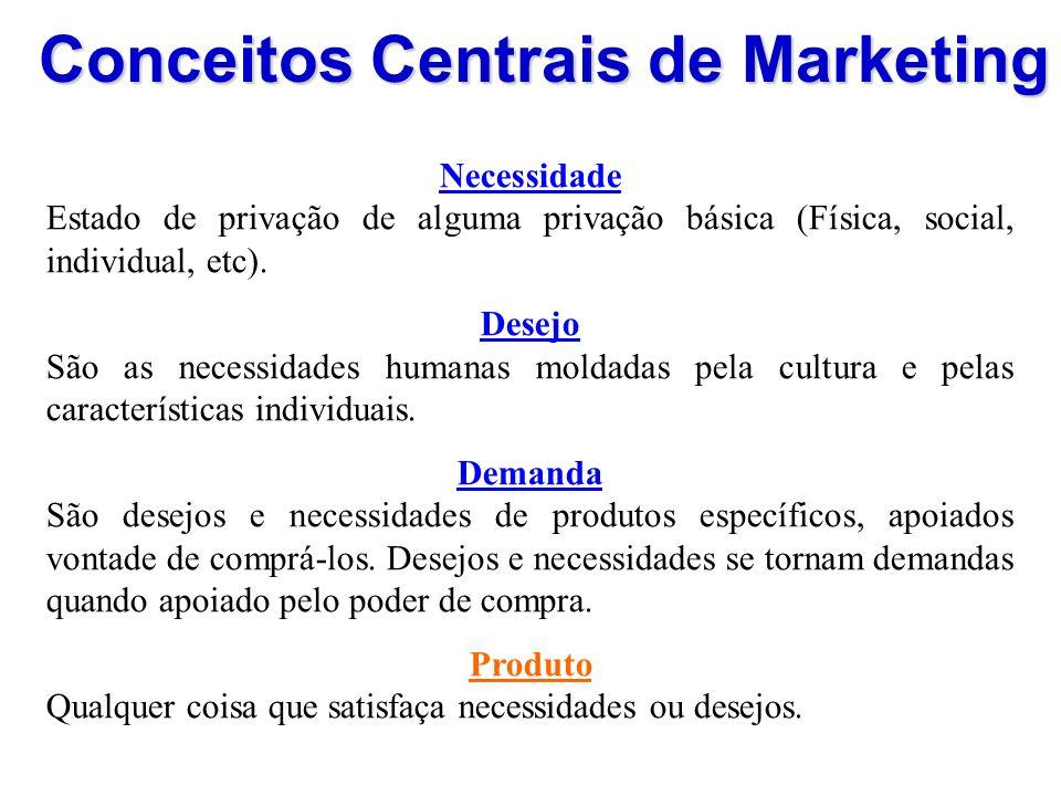 Conceitos Centrais de Marketing