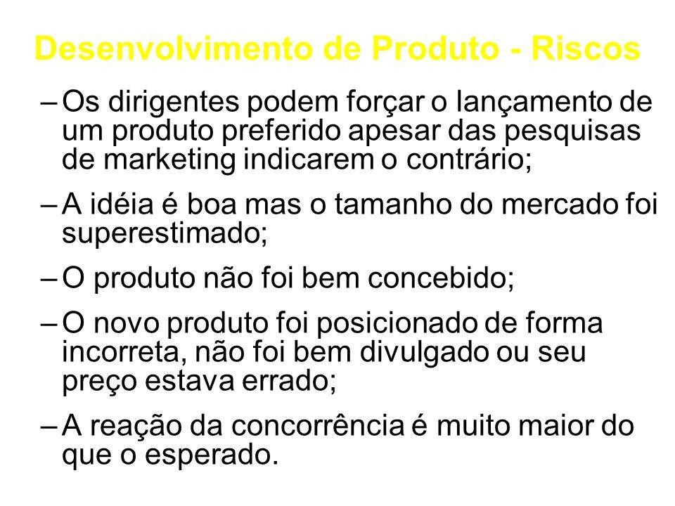 Desenvolvimento de Produto - Riscos