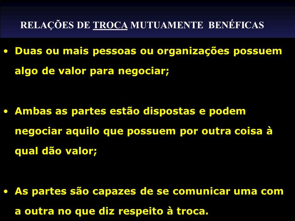 RELAÇÕES DE TROCA MUTUAMENTE BENÉFICAS