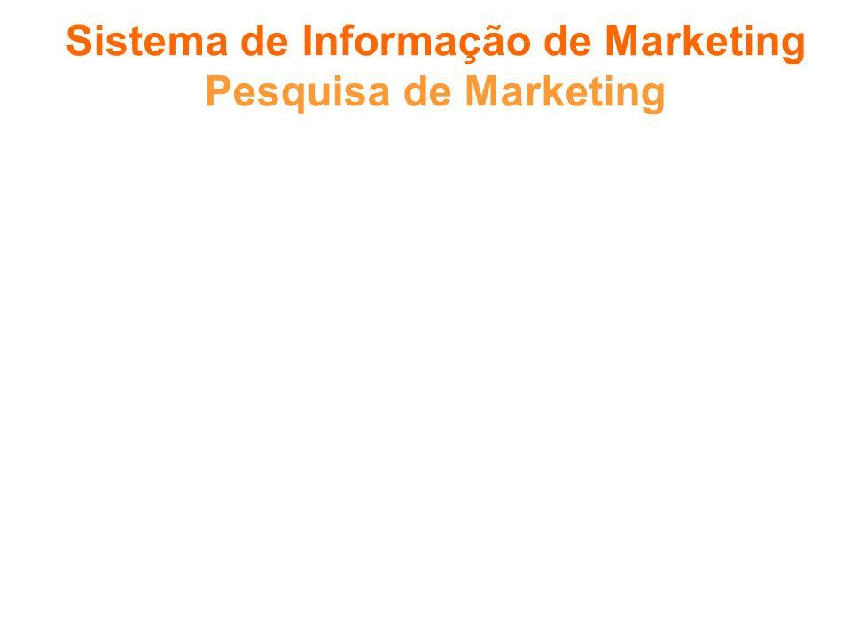 Sistema de Informação de Marketing Pesquisa de Marketing