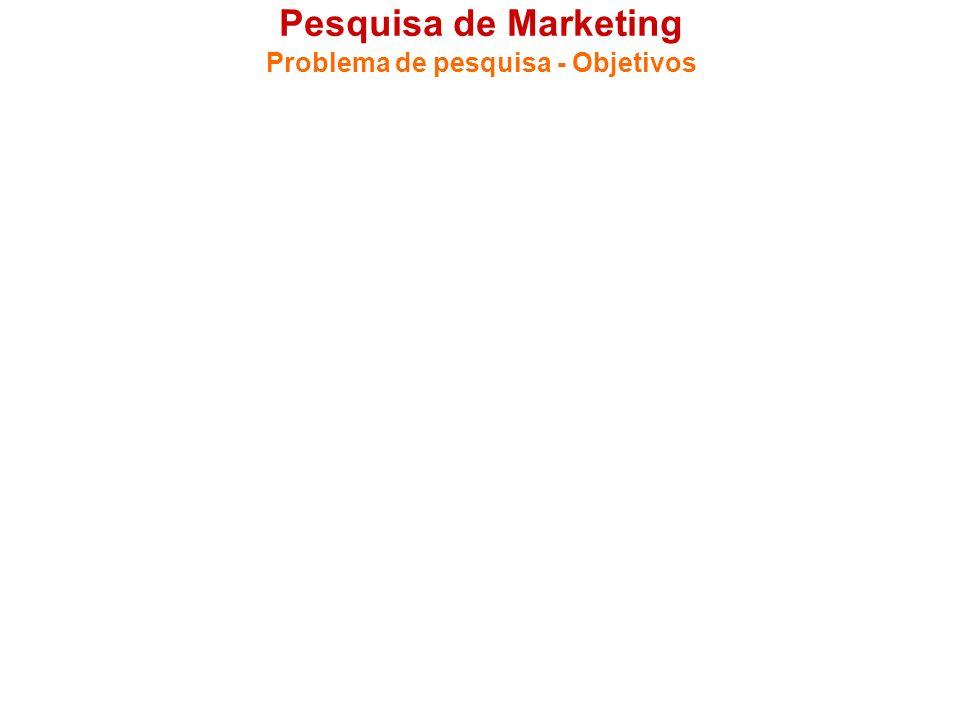 Pesquisa de Marketing Problema de pesquisa - Objetivos