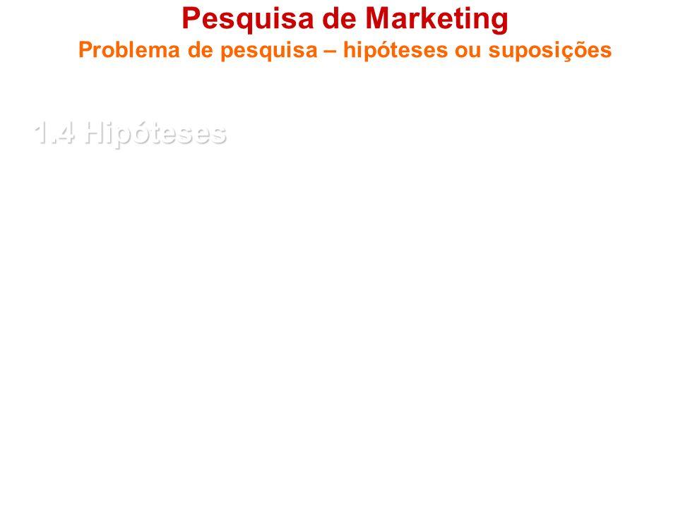 Pesquisa de Marketing Problema de pesquisa – hipóteses ou suposições