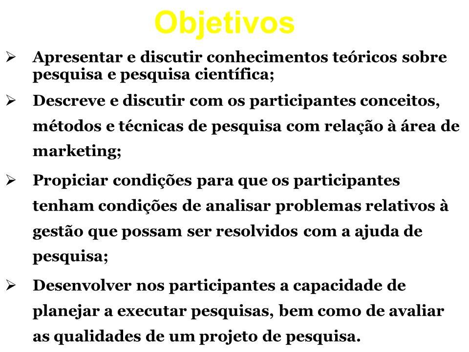 Objetivos Apresentar e discutir conhecimentos teóricos sobre pesquisa e pesquisa científica;