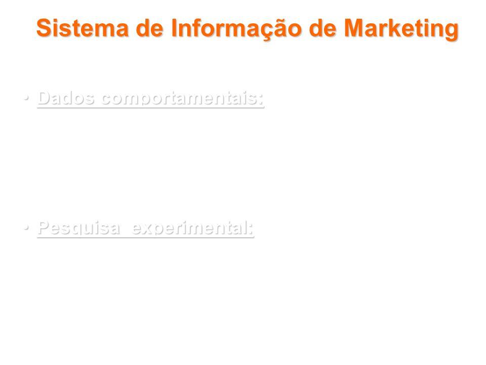 Sistema de Informação de Marketing