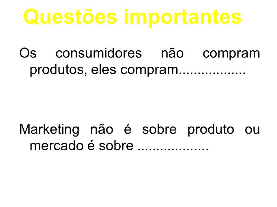 Questões importantes Os consumidores não compram produtos, eles compram..................