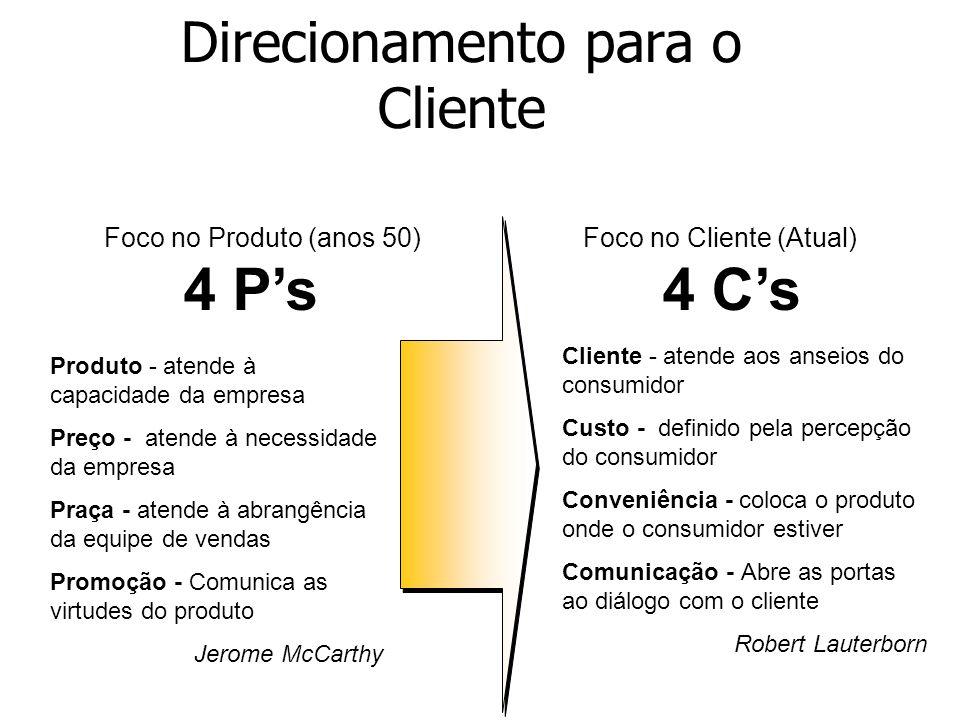 Direcionamento para o Cliente