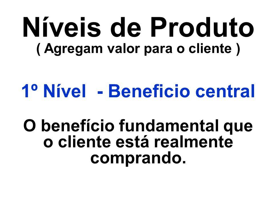 Níveis de Produto 1º Nível - Beneficio central