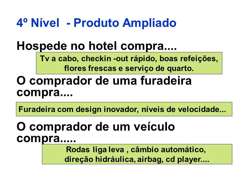 4º Nível - Produto Ampliado Hospede no hotel compra....