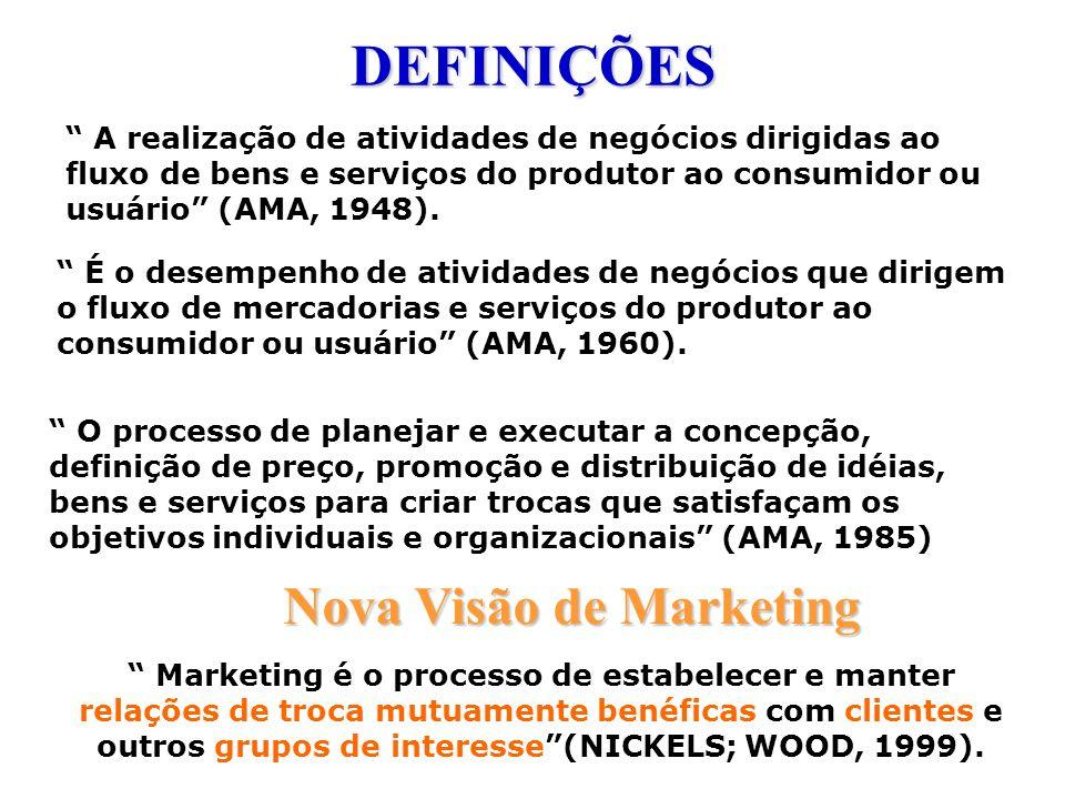 DEFINIÇÕES Nova Visão de Marketing