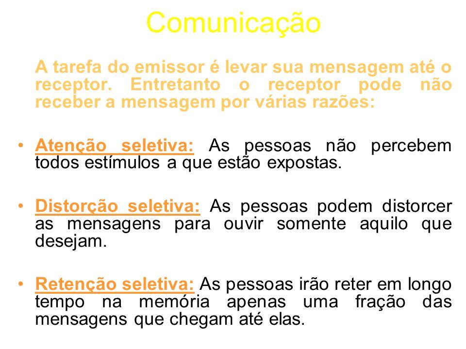 Comunicação A tarefa do emissor é levar sua mensagem até o receptor. Entretanto o receptor pode não receber a mensagem por várias razões: