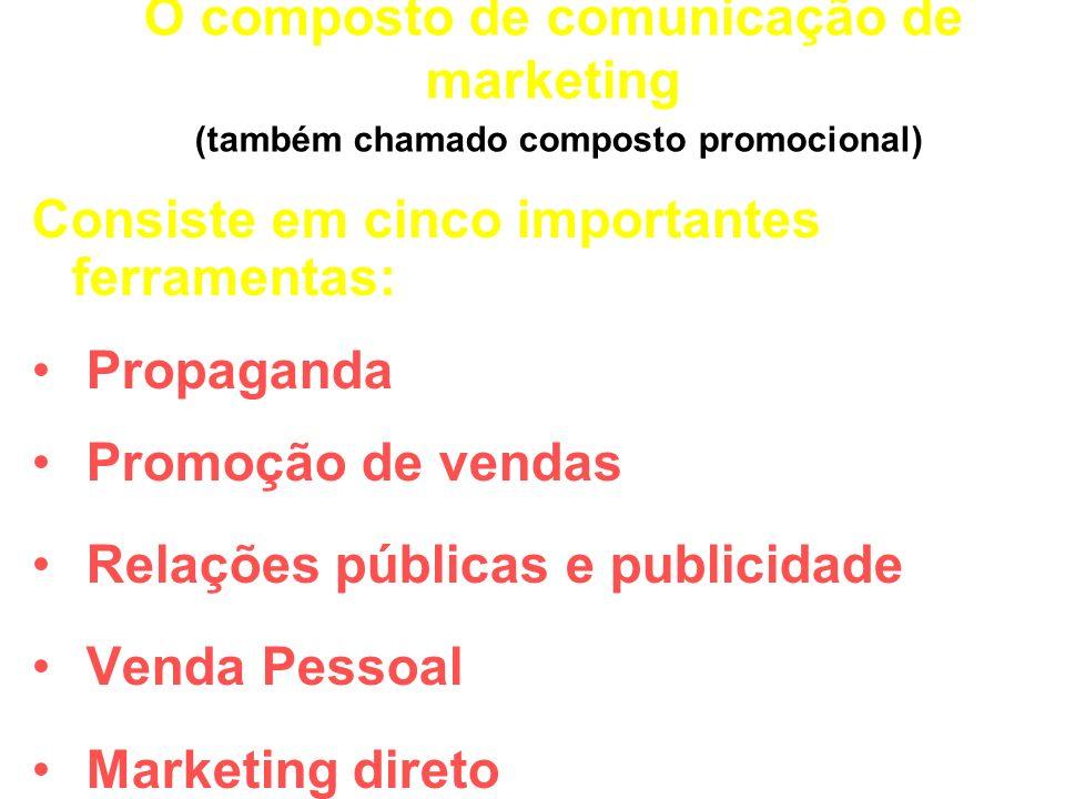 O composto de comunicação de marketing (também chamado composto promocional)