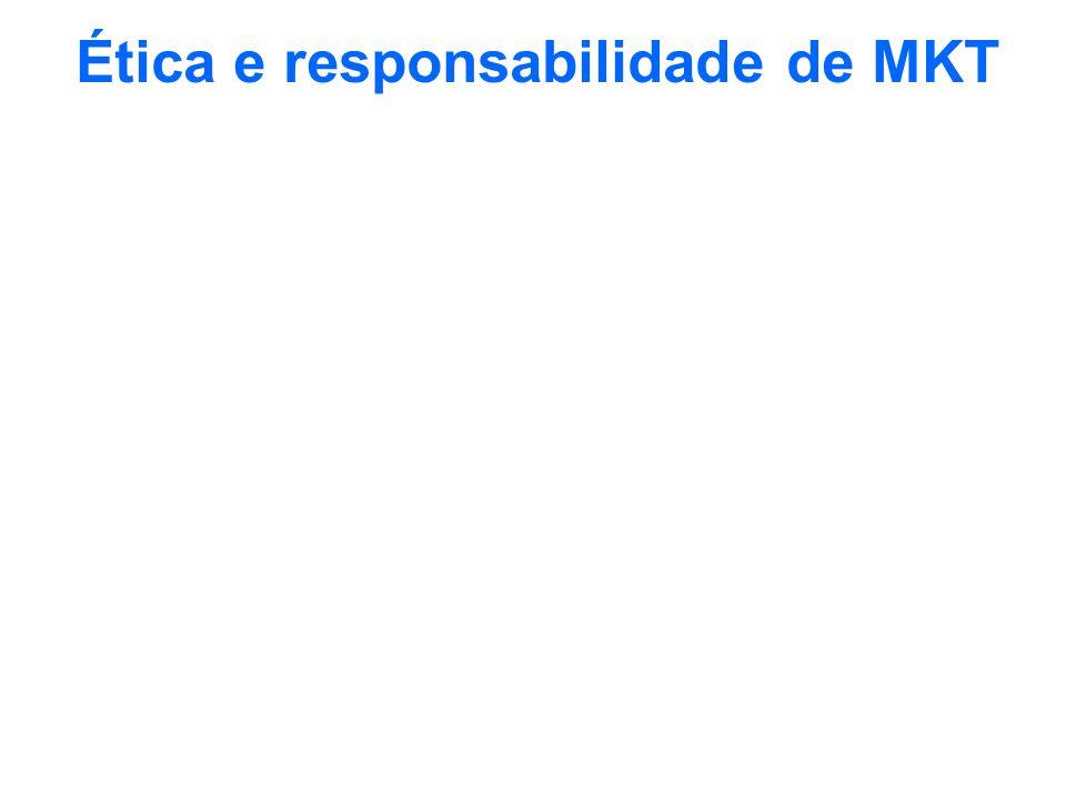Ética e responsabilidade de MKT