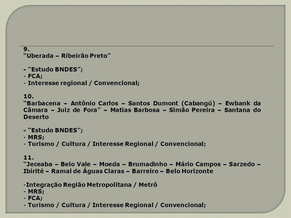 9. Uberada – Ribeirão Preto - Estudo BNDES ; FCA; Interesse regional / Convencional; 10.