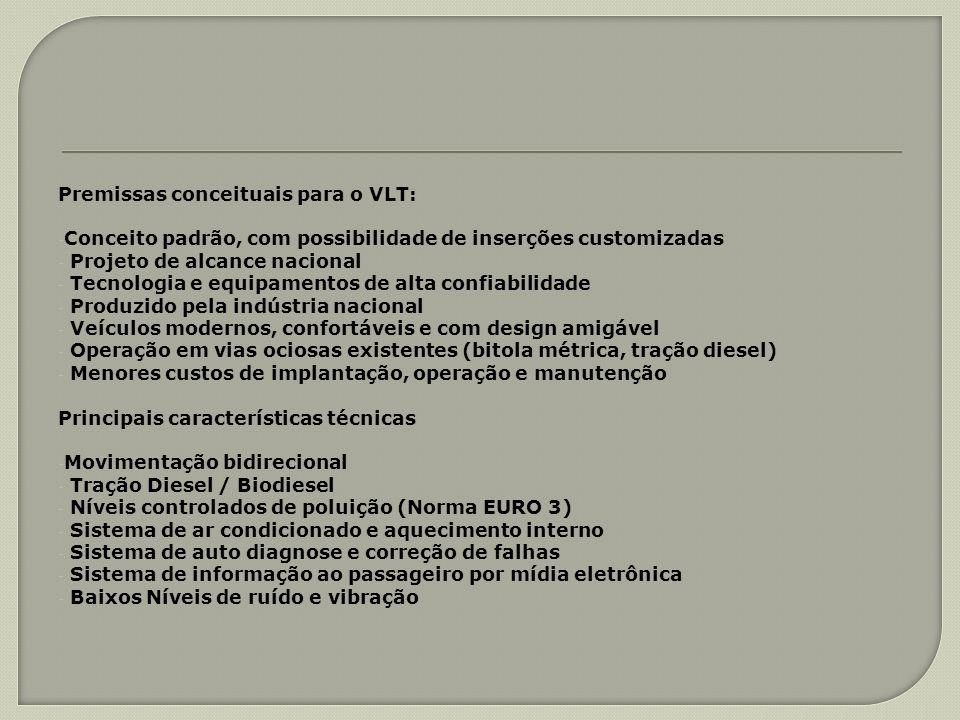 Premissas conceituais para o VLT: