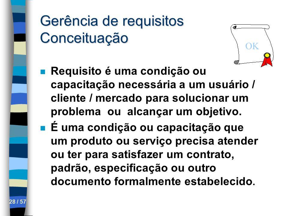 Gerência de requisitos Conceituação