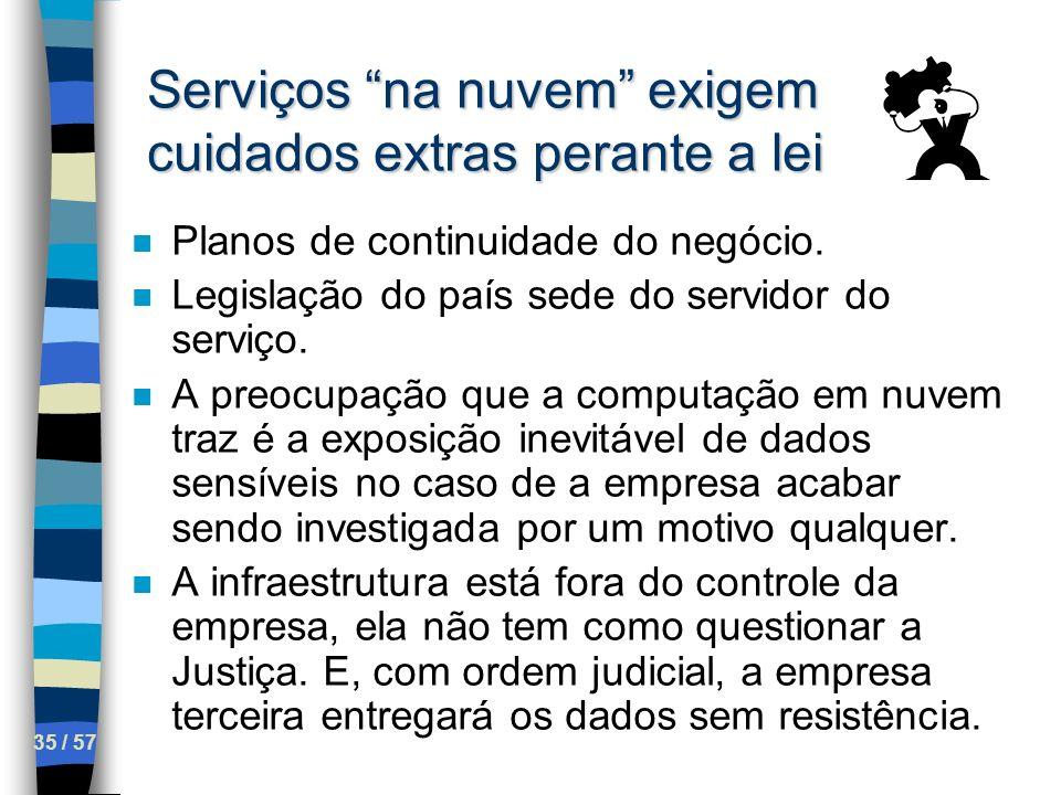 Serviços na nuvem exigem cuidados extras perante a lei