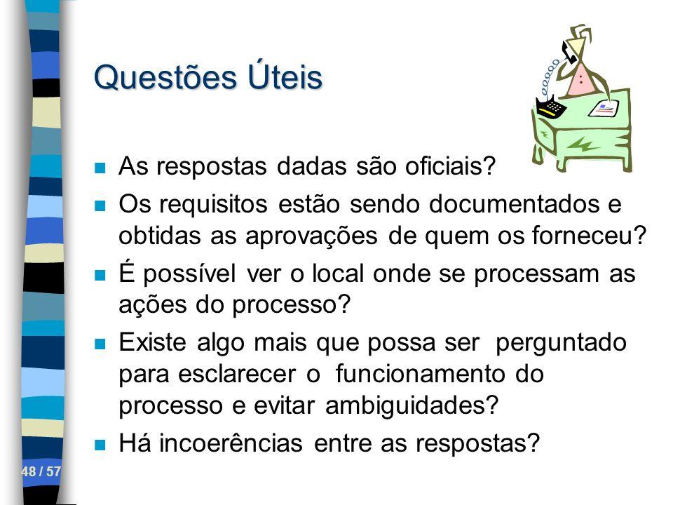 Questões Úteis As respostas dadas são oficiais