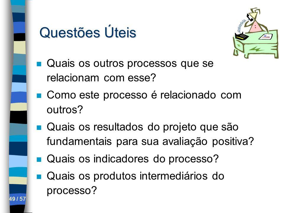 Questões Úteis Quais os outros processos que se relacionam com esse