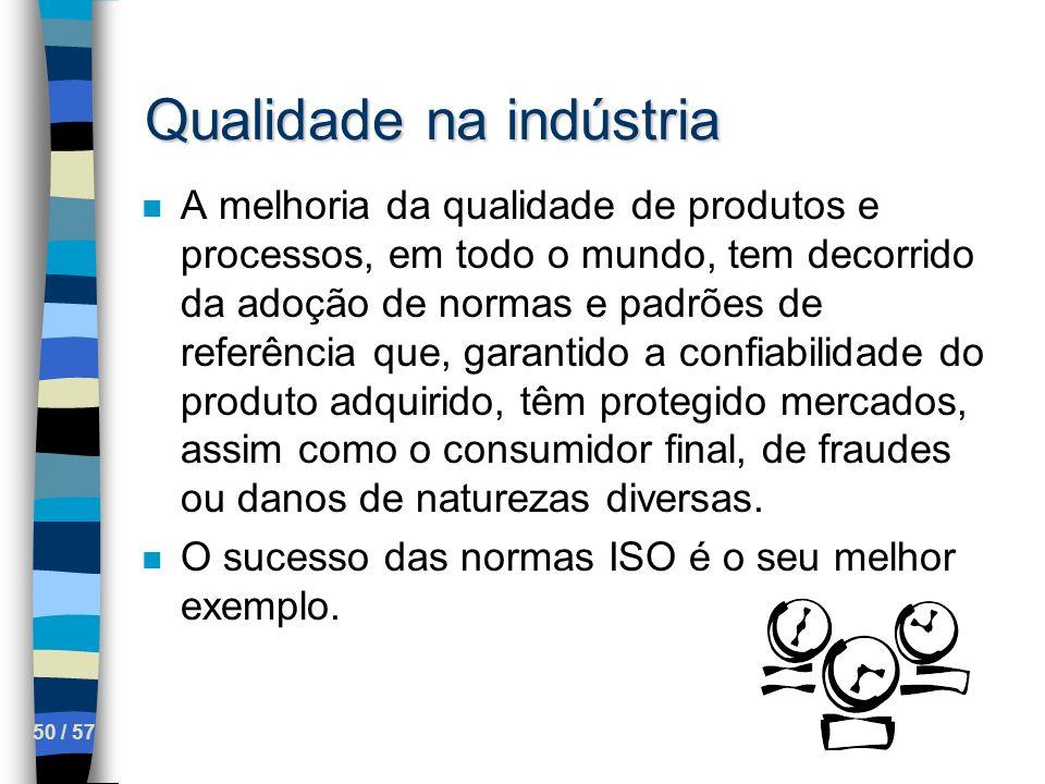 Qualidade na indústria