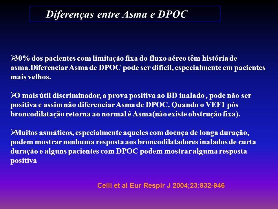 Diferenças entre Asma e DPOC