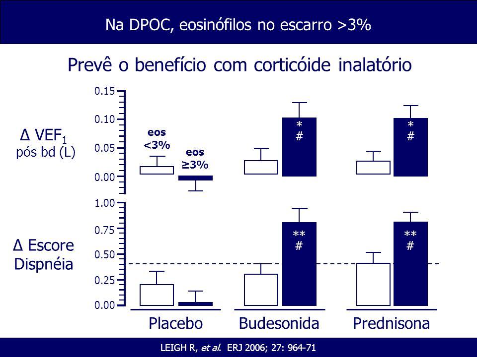 Na DPOC, eosinófilos no escarro >3%