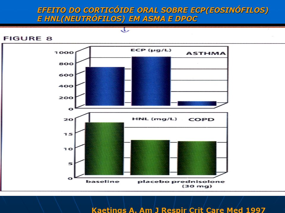 EFEITO DO CORTICÓIDE ORAL SOBRE ECP(EOSINÓFILOS) E HNL(NEUTRÓFILOS) EM ASMA E DPOC