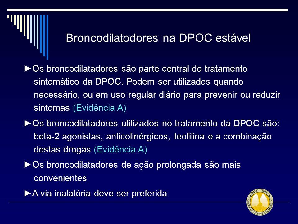 Broncodilatodores na DPOC estável