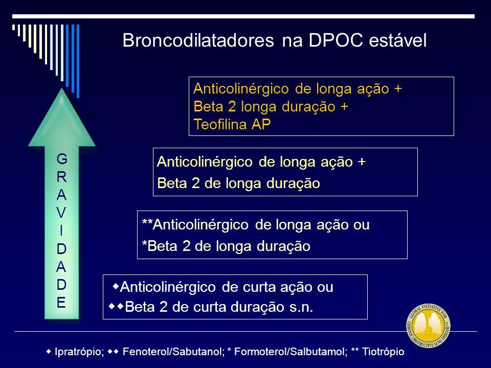 Broncodilatadores na DPOC estável