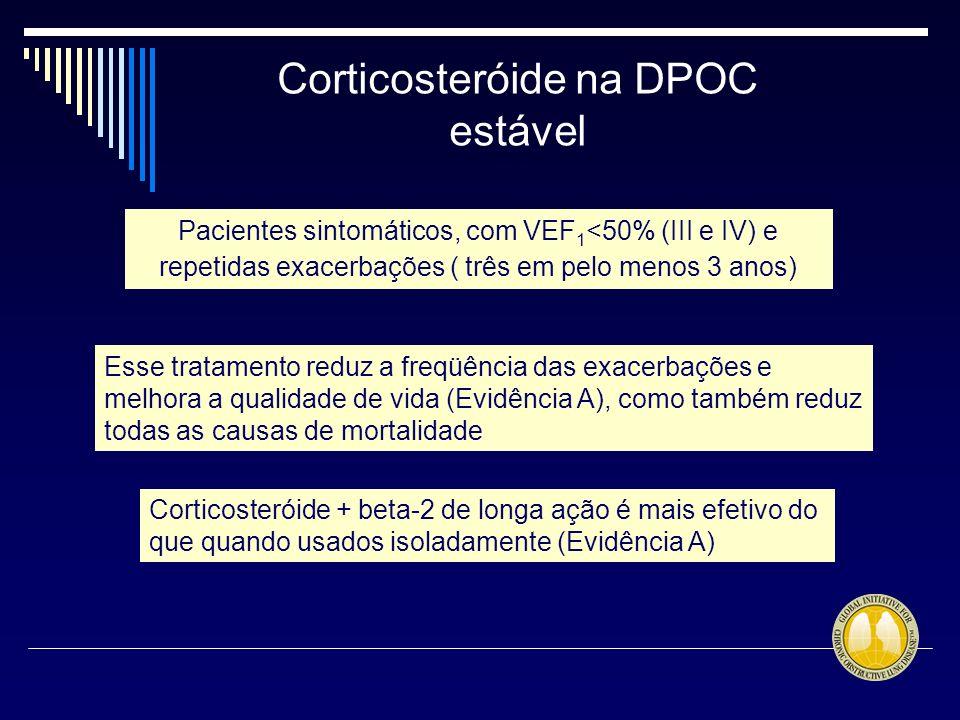 Corticosteróide na DPOC estável