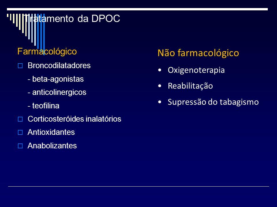 Não farmacológico Tratamento da DPOC Farmacológico Oxigenoterapia