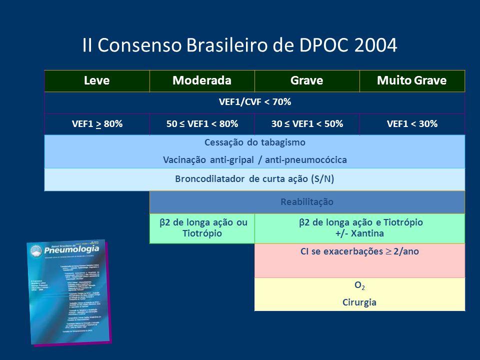 II Consenso Brasileiro de DPOC 2004