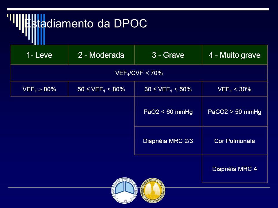 Estadiamento da DPOC 1- Leve 2 - Moderada 3 - Grave 4 - Muito grave