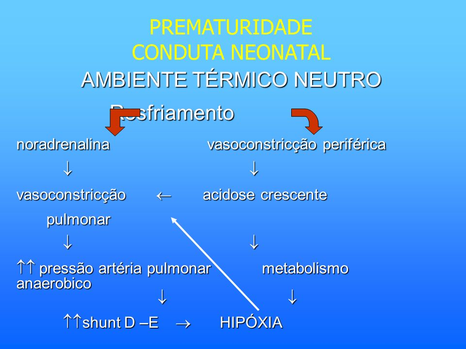 PREMATURIDADE CONDUTA NEONATAL