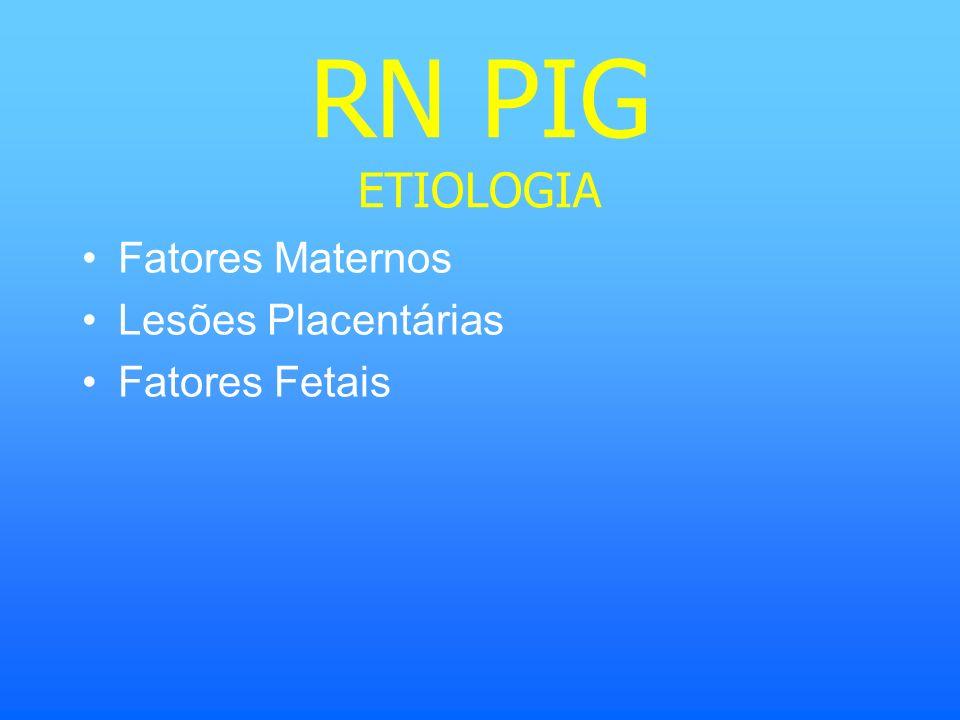 RN PIG ETIOLOGIA Fatores Maternos Lesões Placentárias Fatores Fetais