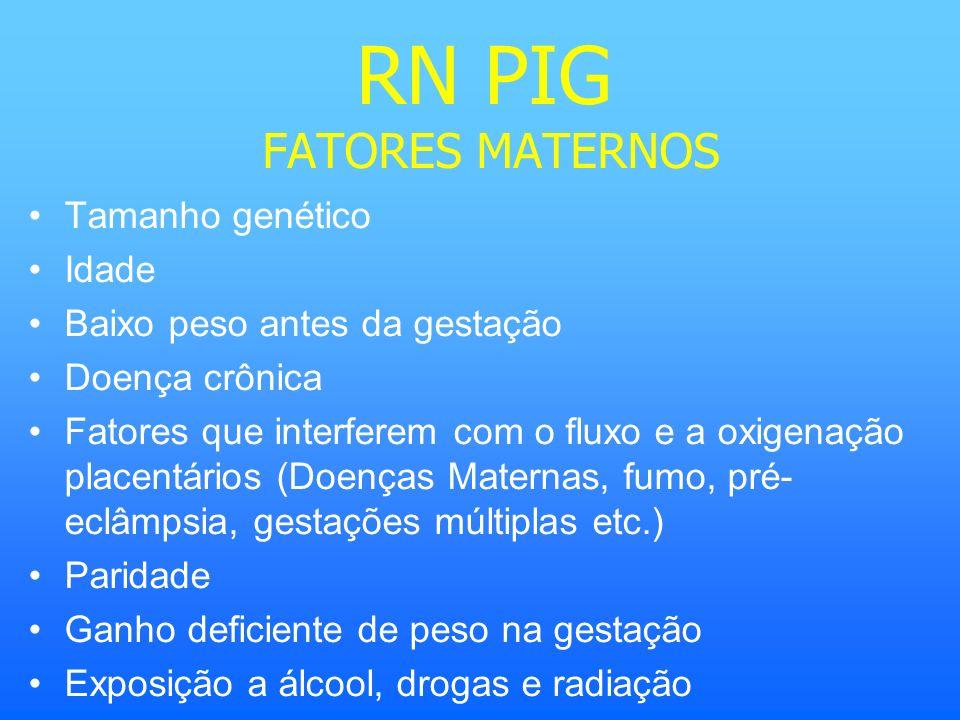 RN PIG FATORES MATERNOS