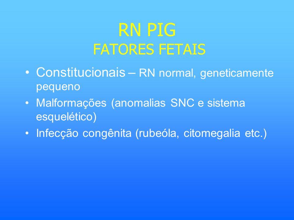 RN PIG FATORES FETAIS Constitucionais – RN normal, geneticamente pequeno. Malformações (anomalias SNC e sistema esquelético)
